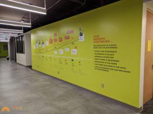 Bellevue WA Timeline and Motivational Murals